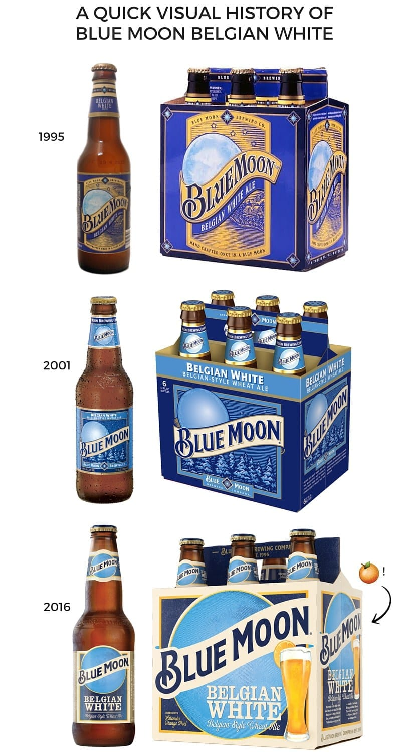 History-of-Blue-Moon-Belgian-White-NEW